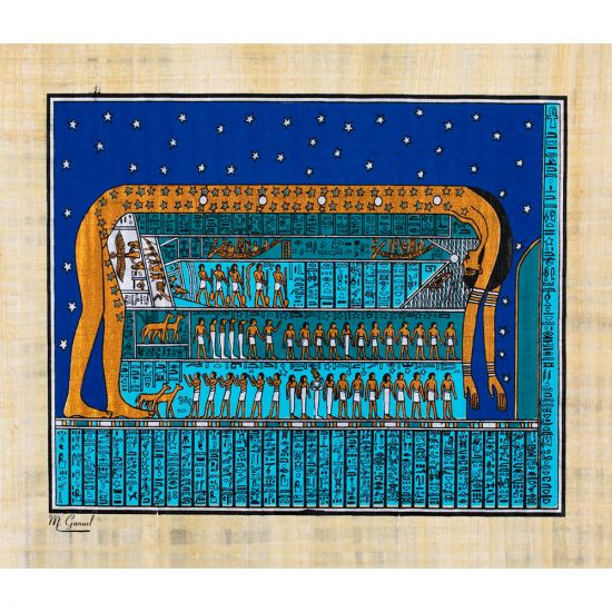 Egyptian Papyrus portrait of the earthly Journey of God Ra between worlds